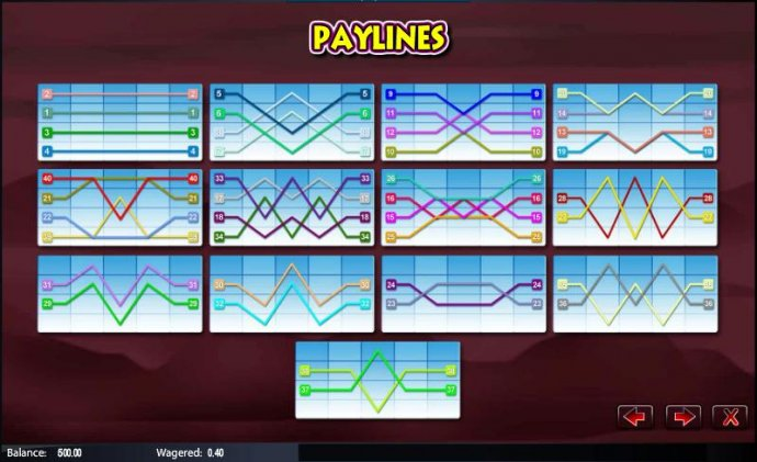 the game is configured with 38 paylines by No Deposit Casino Guide