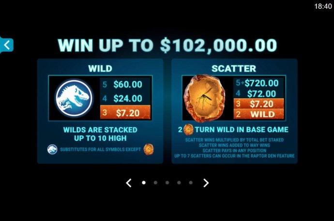 No Deposit Casino Guide image of Jurassic World
