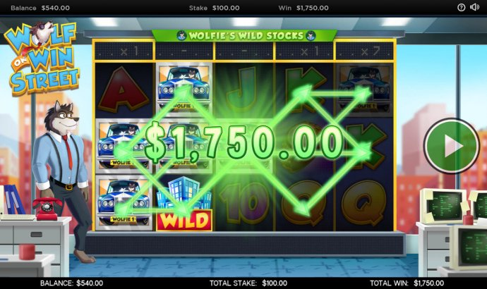 No Deposit Casino Guide image of Wolf on Wall Street