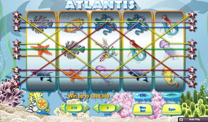 Images of Atlantis