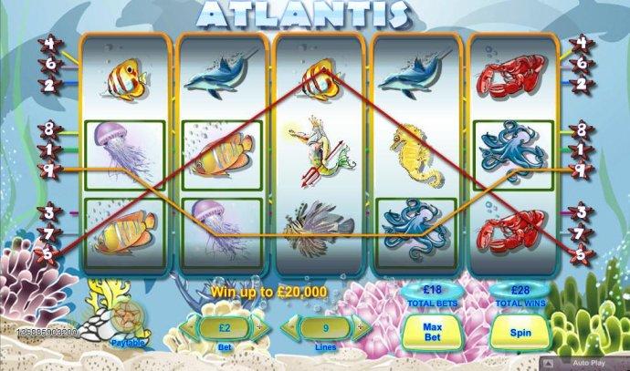 Multiple winning paylines - No Deposit Casino Guide