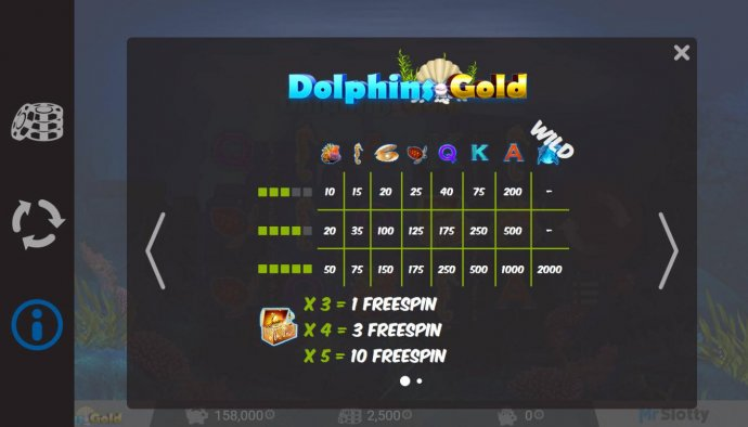 Images of Dolphins Gold