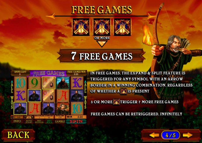 No Deposit Casino Guide - Free Games - Three or more Flaming Arrow symbols triggers 7 Free Games.