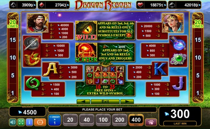 Slot game symbols paytable. - No Deposit Casino Guide