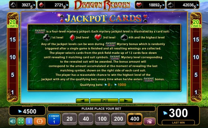 Dragon Reborn by No Deposit Casino Guide