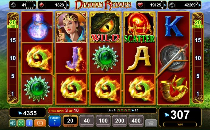 No Deposit Casino Guide image of Dragon Reborn