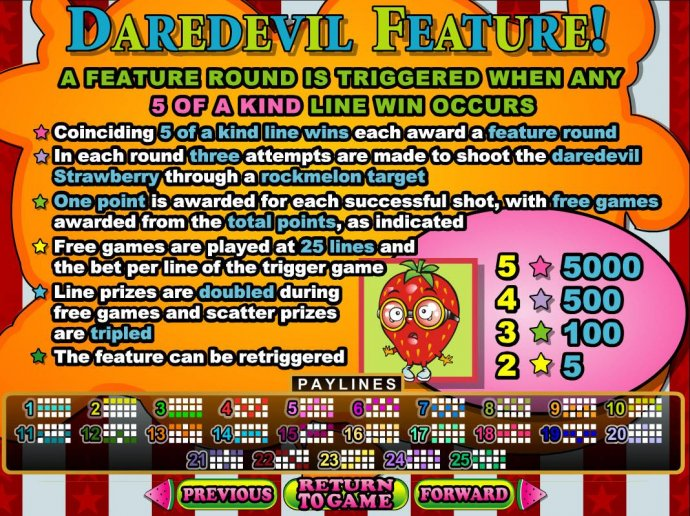 No Deposit Casino Guide image of Fruit Frenzy