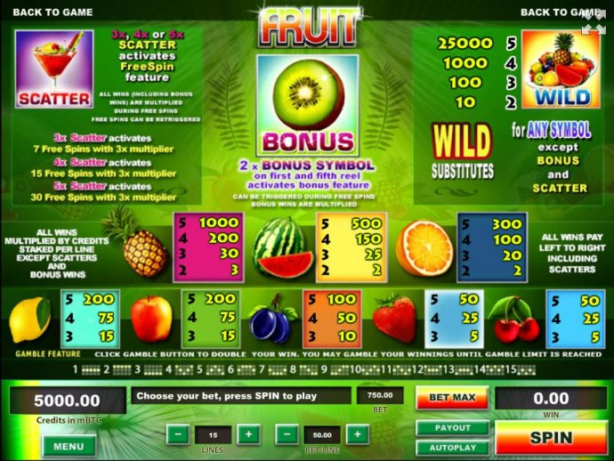 Fruit by No Deposit Casino Guide
