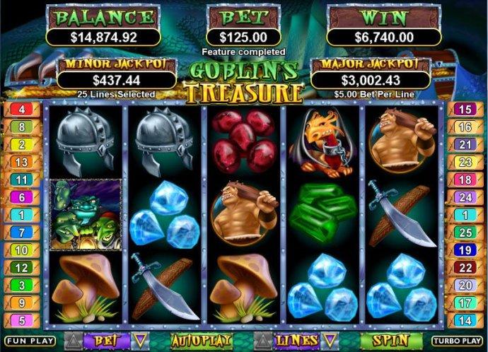Images of Goblin's Treasure