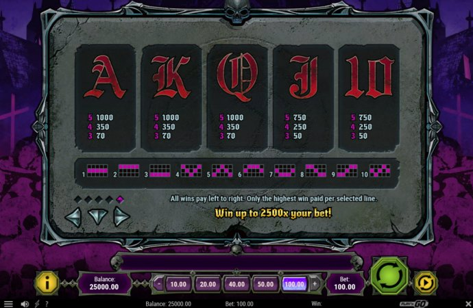 House of Doom by No Deposit Casino Guide