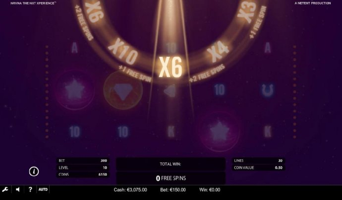 No Deposit Casino Guide image of NRVNA The NXT Xperience