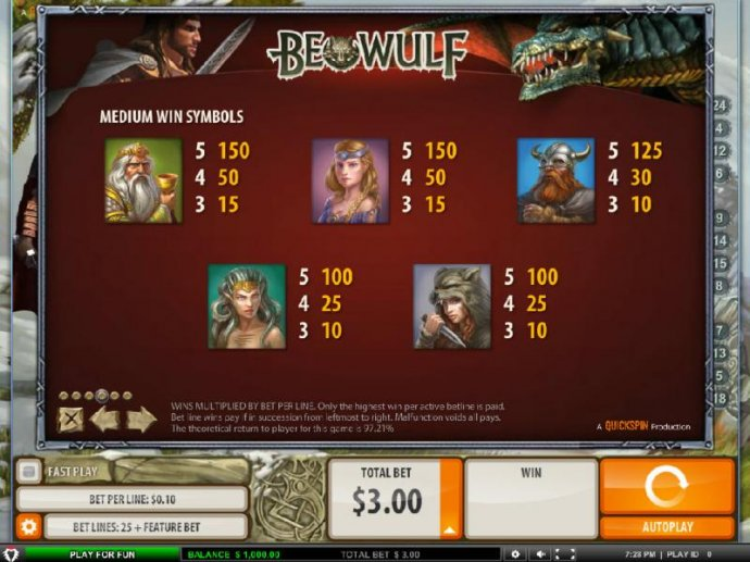 No Deposit Casino Guide image of Beowulf