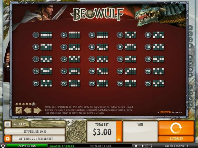 Payline Diagrams. The theoretical return to player for this game is 97.21% - No Deposit Casino Guide