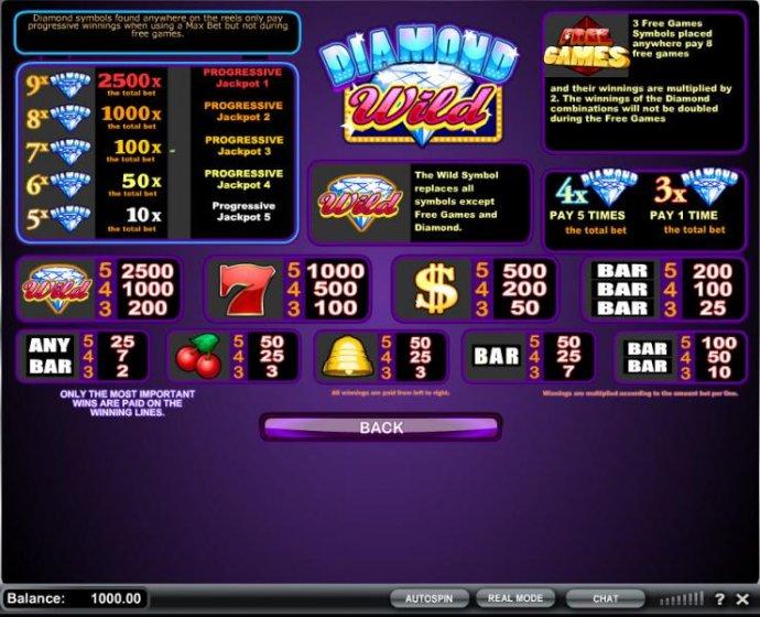 Diamond Wild by No Deposit Casino Guide
