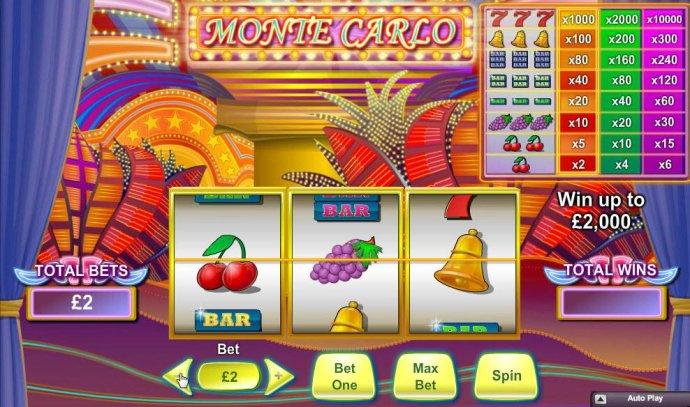 Monte Carlo screenshot