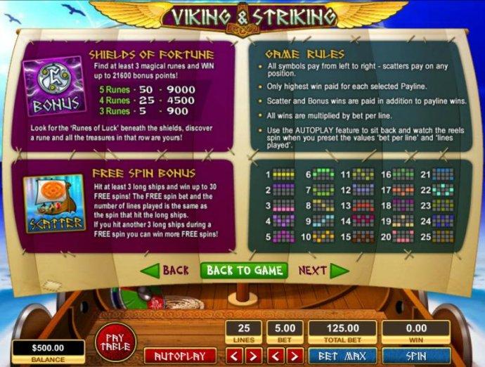 Images of Viking & Striking