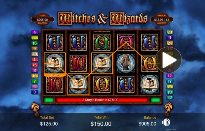 Witches & Wizards by No Deposit Casino Guide