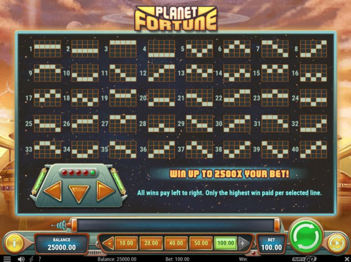 Planet Fortune by No Deposit Casino Guide