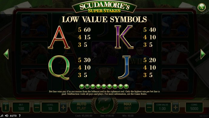 No Deposit Casino Guide image of Scudamore's Super Stakes