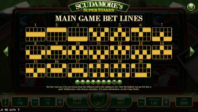 Scudamore's Super Stakes by No Deposit Casino Guide