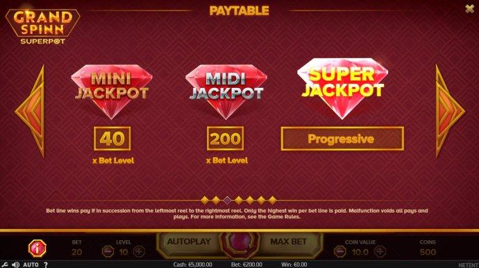 No Deposit Casino Guide image of Grand Spinn Super Pot