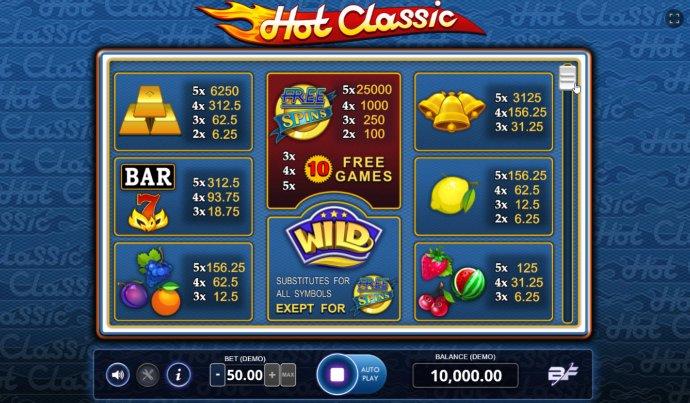 Hot Classic by No Deposit Casino Guide