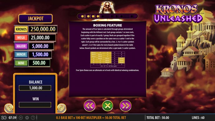 Kronos Unleashed by No Deposit Casino Guide