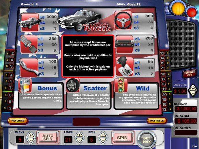 Reel Wheels by No Deposit Casino Guide
