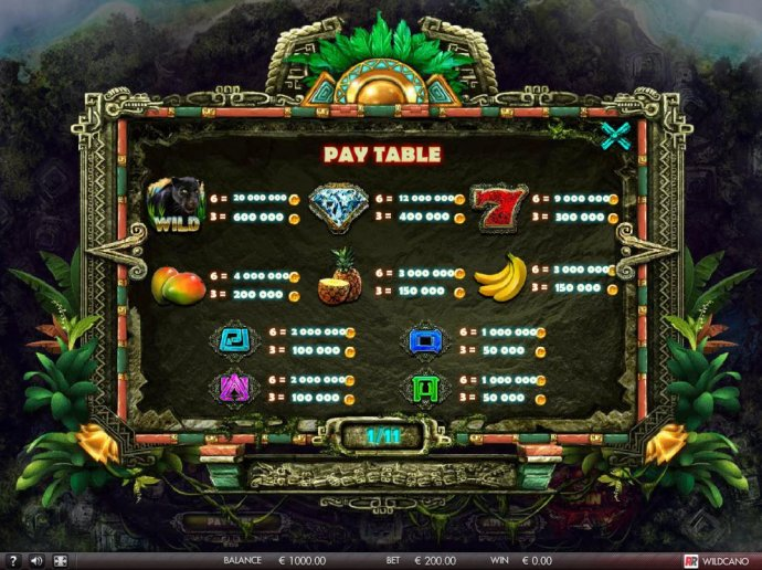 No Deposit Casino Guide - Slot game symbols paytable.