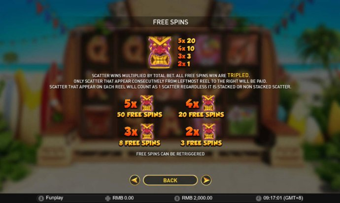 Free Spins Rules by No Deposit Casino Guide