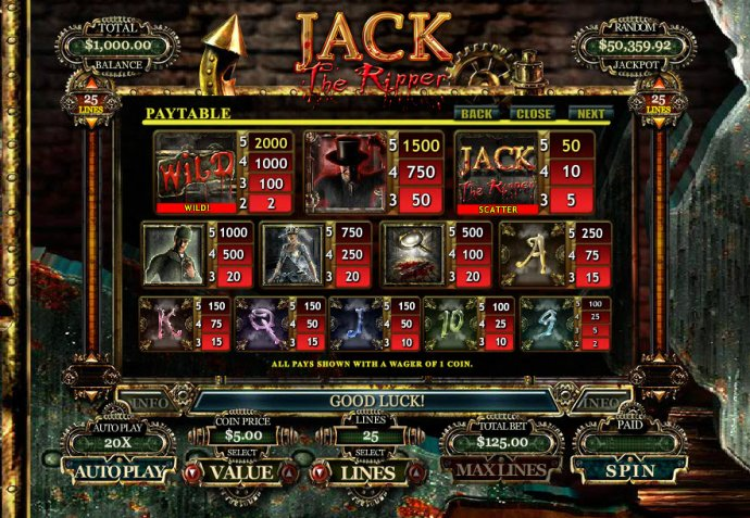Jack the Ripper by No Deposit Casino Guide