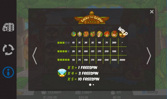 No Deposit Casino Guide image of Lion the Lord