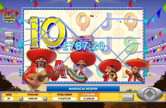 Mariachi Mayhem by No Deposit Casino Guide
