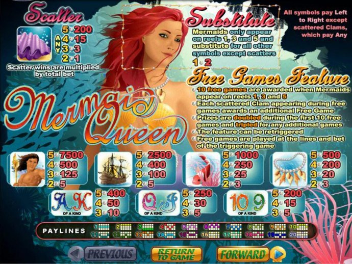 Slot game symbols paytable featuring mermaid themed  icons. by No Deposit Casino Guide
