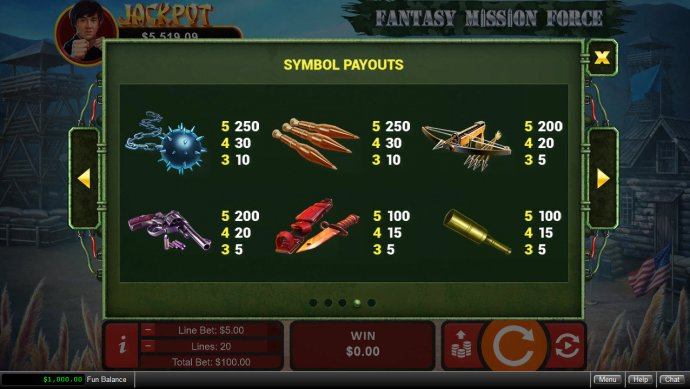 Fantasy Mission Force screenshot