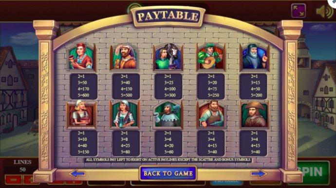 Lady Godiva by No Deposit Casino Guide