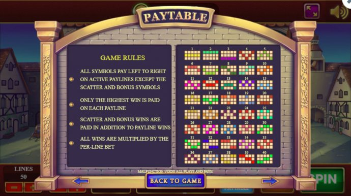 General Game Rules by No Deposit Casino Guide