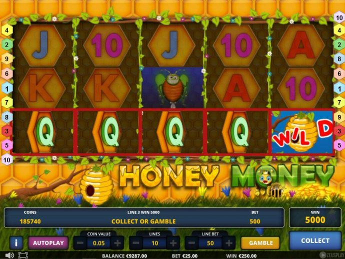No Deposit Casino Guide image of Honey Money