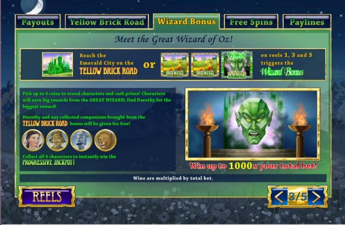 The Winnings of OZ by No Deposit Casino Guide