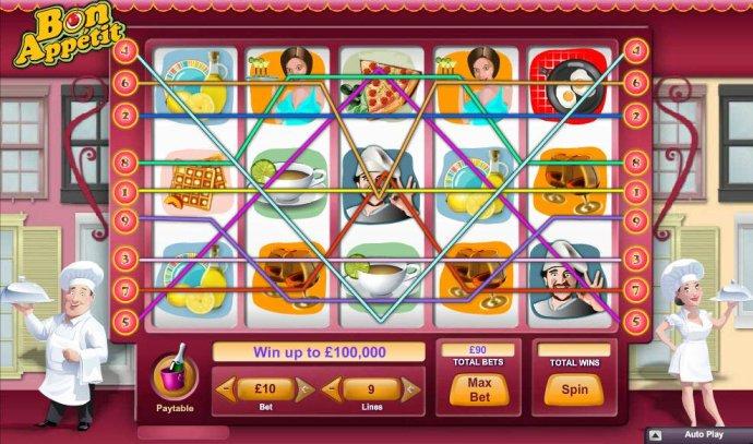 No Deposit Casino Guide image of Bon Appetit