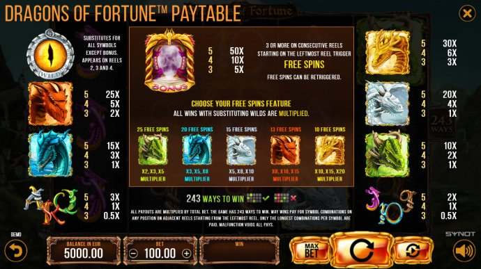 Dragons of Fortune by No Deposit Casino Guide