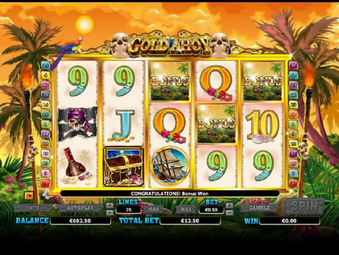 No Deposit Casino Guide image of Gold Ahoy