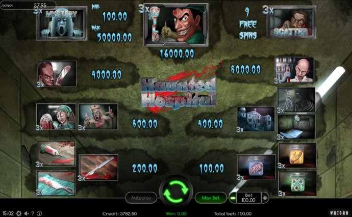Haunted Hospital by No Deposit Casino Guide