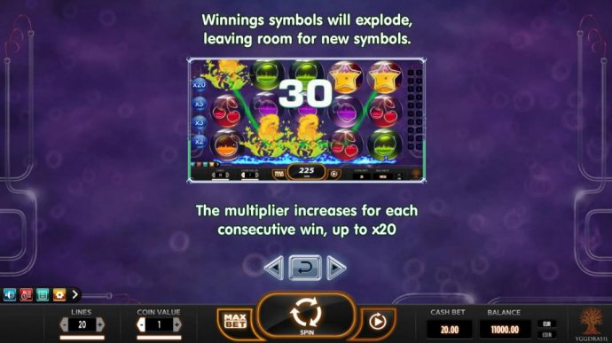 Winning symbols explode, leaving room for new symbols. The multiplier increases for each consecutive win, up to x20 - No Deposit Casino Guide