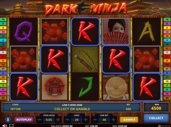 A winning Five of a Kind awards a 4500 payout. by No Deposit Casino Guide