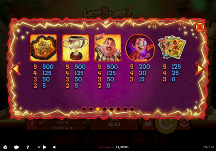 High Value Symbols Paytable by No Deposit Casino Guide