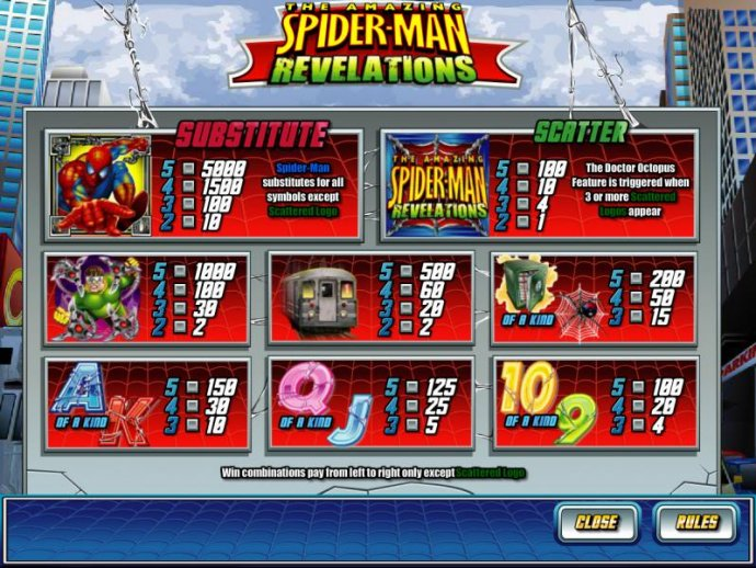 No Deposit Casino Guide image of Spider-Man Revelations