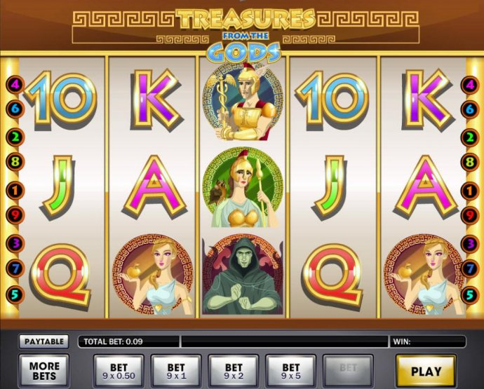 A Greek mythology themed main game board featuring five reels and 9 paylines with a $50,000 max payout by No Deposit Casino Guide
