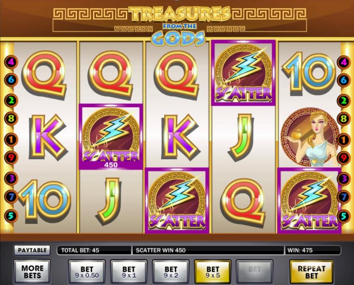 No Deposit Casino Guide image of Treasures from the Gods