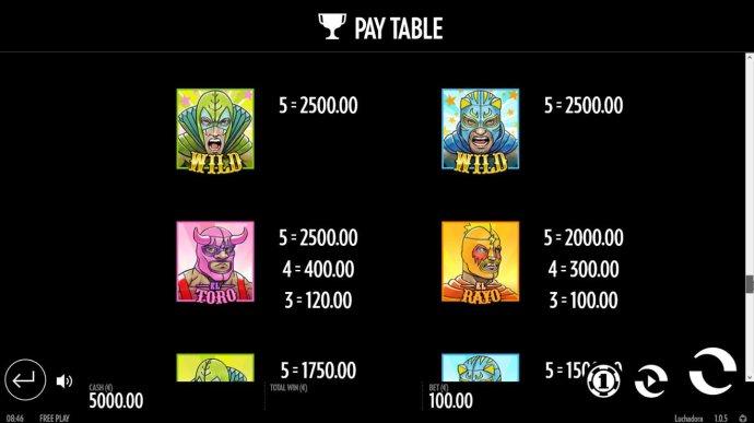 Medium Value Slot Game Symbols Paytable. by No Deposit Casino Guide